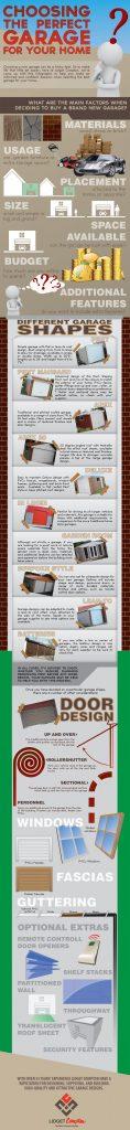 Choosing Sectional Concrete Garages